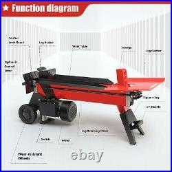 Ironmax 7-Ton Horizontal Electric Log Splitter Wood Cutter 2000W Motor with Wheels